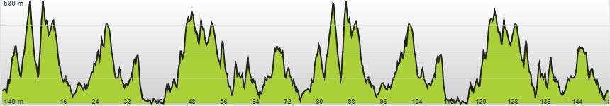 Bromont Ultra Profil+top+160km